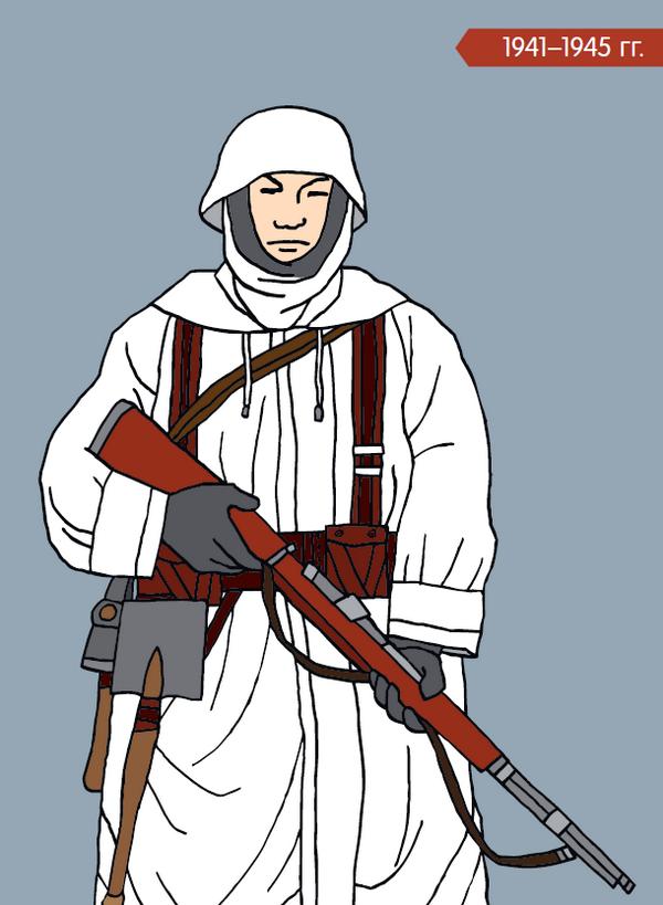 Советский солдат. — Иллюстрация из книги «Военный костюм сквозь времена и страны»