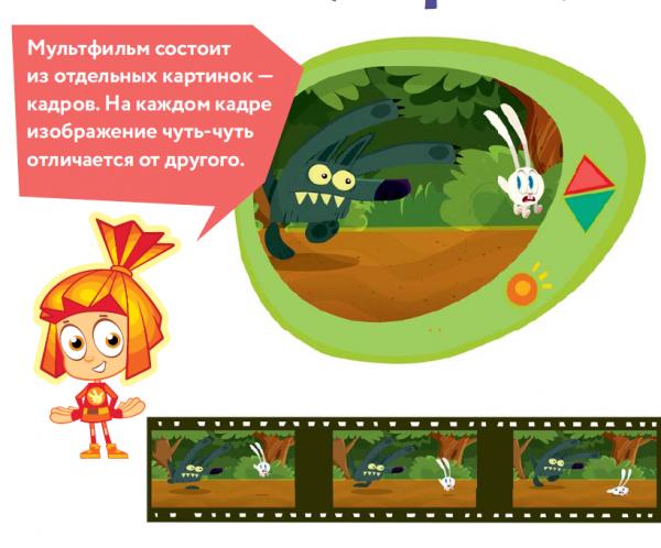 Познавательные книги для детей невозможно представить без картинок. Иногда они лучше раскрывают тему, чем текст. Иллюстрации в «Фикситеке» — яркие, простые и понятные. Они изображают, как работают фотоаппарат, как починить гирлянду и нарисовать мультфильм.