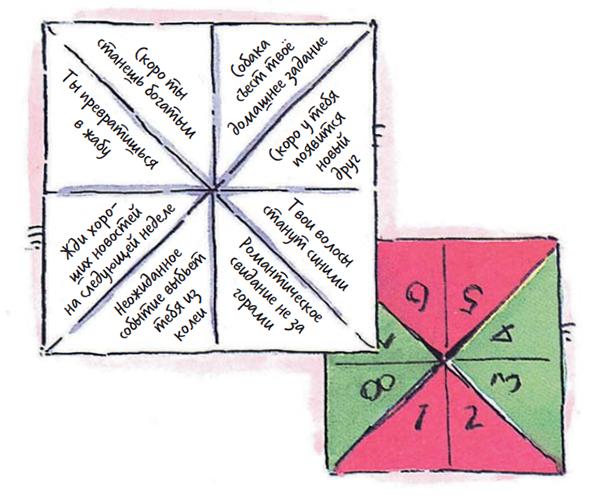 Отличная идея — заглянуть в будущее. Но для этого нужен особый предмет — предсказатель. Держите мастер-класс из книги «Фигуры в математике, физике и природе».