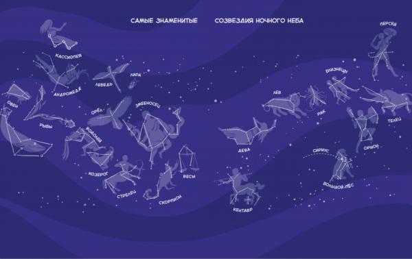 Почему мы часто видим только золотой серп месяца, если Луна круглая? Что такое световой год и почему один земной год равен четырем меркурианским? Можно ли увидеть звезды днем и откуда у кометы хвост?