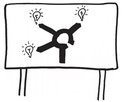 Техника составления интеллект-карт хороша тем, что учитывает нелинейность творческого процесса и не требует вгонять идеи в тесные рамки или записывать, пока они не будут готовы.