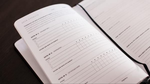 Система планирования, разработанная Катериной Ленгольд — то, что объединяет все версии ежедневников. В основе — постановка трех целей на 9-недельный спринт, разбивка их на этапы и отслеживание прогресса каждую неделю.