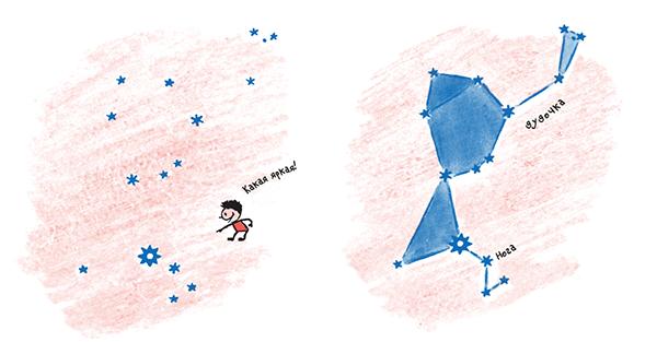 А знакомо ли вам созвездие, которое соседствует с Большой медведицей? Называется оно Волопас. То есть «пастух волов». Это человек с огромной головой, который сидит и играет на дудочке. Вот так выглядит это созвездие: