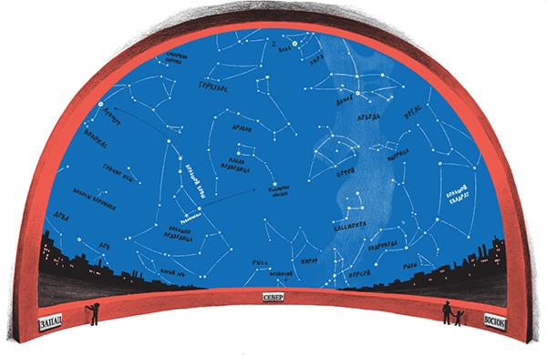 Самая сияющая звезда в созвездии Волопас — Арктур (с ударением на «у»). Неплохо было бы запомнить названия наиболее ярких звёзд, что довольно просто: на нашем северном небе всего 15 звёзд первой, нулевой и минус первой величины. Познакомиться с ними можно с книгой «Как найти созвездия».
