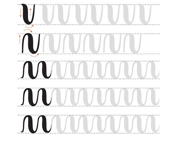 Если вам по душе идеальные плавные линии и отточенные композиции, приступайте к каллиграфии вместе с прописями «Основы каллиграфии и леттеринга». Автор прописей Анна Рольская объединила в одном издании два курса: в первой части вы изучите мастерство каллиграфа, во второй — искусство леттеринга.