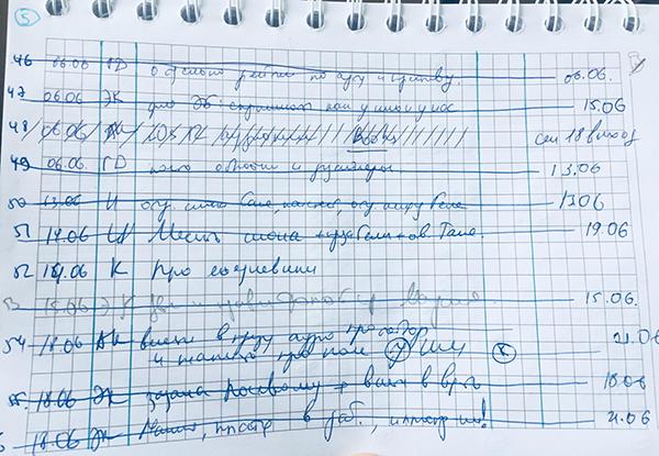 Когда-то Борис Гребенщеков в передаче «Школа злословия» признался, что любит составлять списки. При этом если брать красивую ручку и красивую бумагу, то твой список обречен, нужен огрызок листа/салфетки и карандаш.