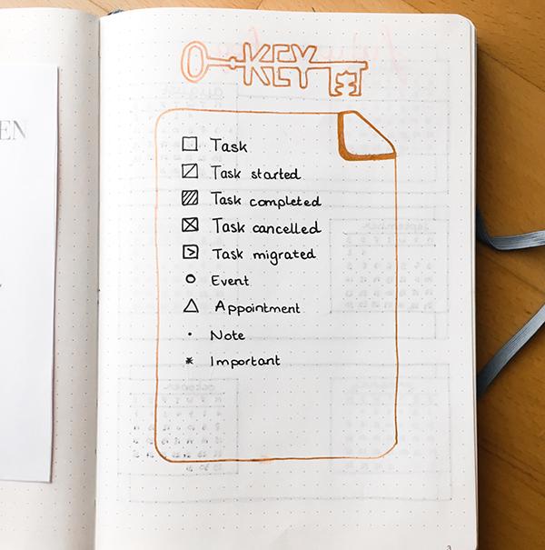 Коллеги предложили написать про ежедневники. Но сложно про них написать, не затронув большую тему управления временем. Особенно когда ты перестал пользоваться ежедневниками.
