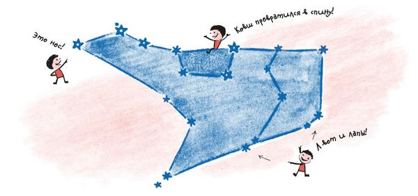 Самая звёздная книга МИФа. Загадка Полярной звезды и другие тайны неба