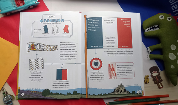 Например, что можно сказать о странах, чьи флаги содержат изображение «Юнион Джека» (так называют британский символ)? Это Австралия, Новая Зеландия, Фиджи, Тувалу и еще 28 территорий, штатов и провинций. Все они — бывшие колонии Великобритании, которые не забывают свою историю.