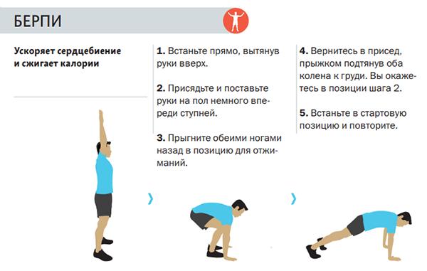 Очень эффективны короткие, но мощные интервальные тренировки. Они займут всего 5–7 минут! Вот несколько несложных упражнений, которые вы можете выполнять в течение дня: