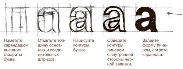 Упражнение № 1. Перерисуйте схему и подпишите элементы букв для лучшего запоминания.