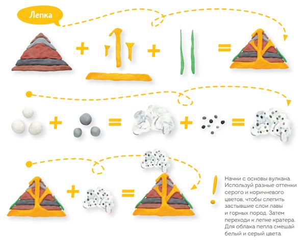 Вулканы бывают действующими и потухшими. Действующими называют те, которые извергались на протяжении последних десяти тысяч лет. Некоторые из них считаются спящими, но они в любой момент могут проснуться. А потухшими учёные называют вулканы, которые, по их мнению, уже никогда не будут извергаться.
