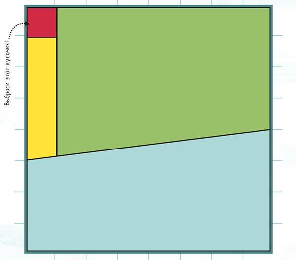 Размер этого квадрата в точности равен сетке 8 × 8 на рисунке с пустым квадратом. А значит, и площадь у него такая же.