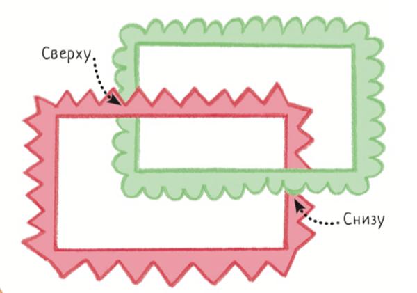 Получились два сцепленных прямоугольника. А теперь преврати их в рамки.