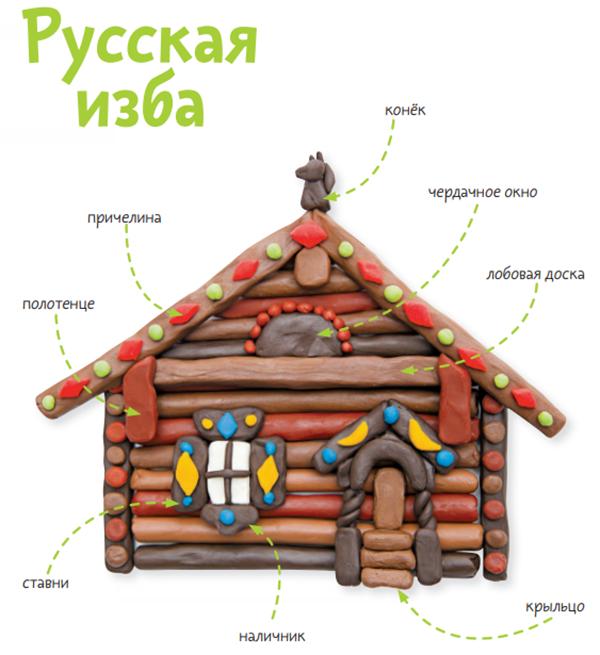 Изба — бревенчатый жилой дом в сельской местности России. Изначально изба строилась без гвоздей. Поэтому её можно было разобрать и перевезти на большое расстояние и даже сплавить по реке.
