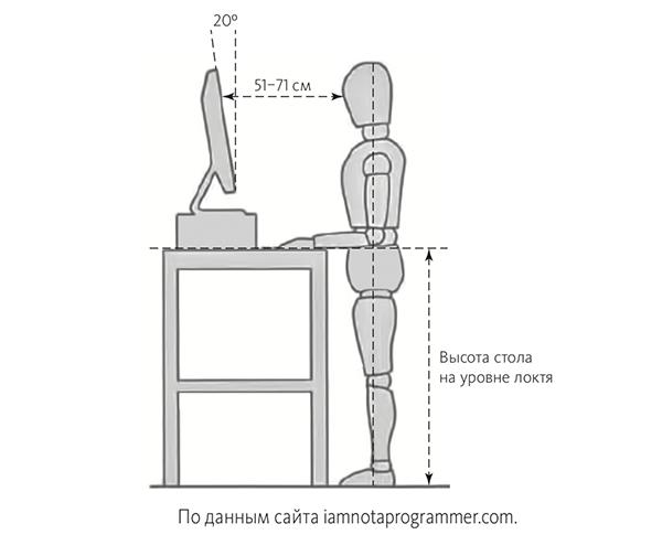 Купите конторку или стол-трансформер, у которого столешница поднимается и опускается