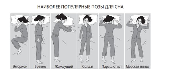 Поза в которой вы спите, расскажут о любви между вами | interesno ... | 254x600