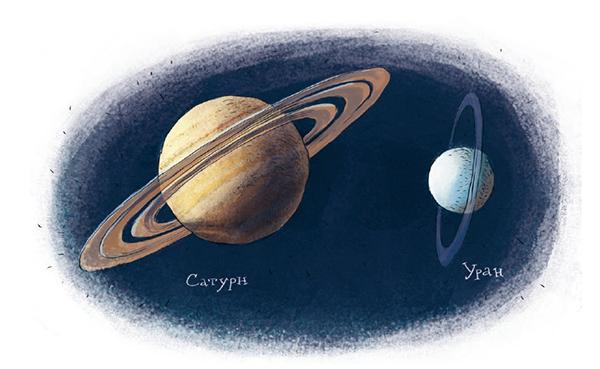 Чем планеты отличаются от звезд и откуда у них такие названия?