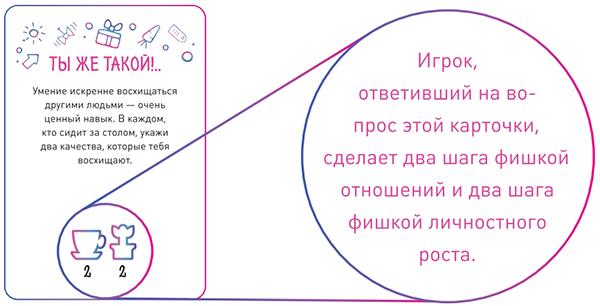 Правила игры довольно просты. У каждого игрока есть по три фишки, символизирующие карьеру, личностный рост и отношения.