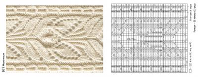 Для обеих митенок: спицами большего размера наберите 50 петель, используя временный набор.