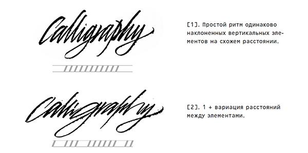 Прописи по экспрессивной каллиграфии — быстрый способ вникнуть в тему.