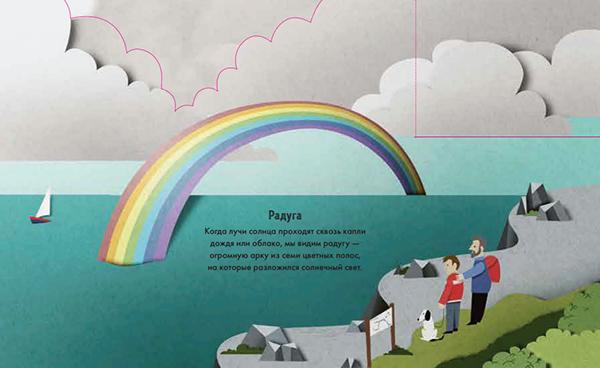 Что такое дождь для детей