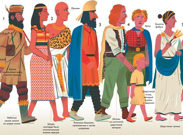 День Дарвина: 6 интересных фактов о том, как человек стал человеком