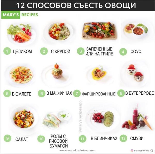 10 советов по здоровому питанию | Дневники - на